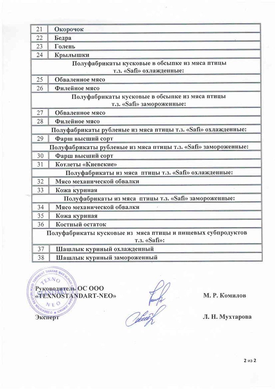 Сертификат_соответствия_на_38_наимеований-3