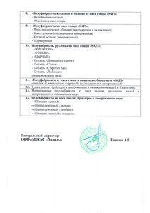 Приложение № 1 к Сертификату №170-2